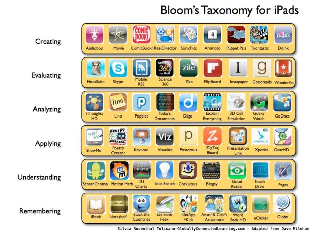 Bloom-iPads-Apps