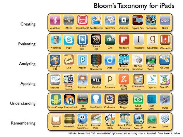 Bloom-iPads-Apps