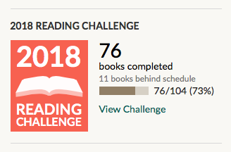 Screen Shot of 2018 Goodreads Reading Challenge that shows 76 books completed of the 104 book goal.